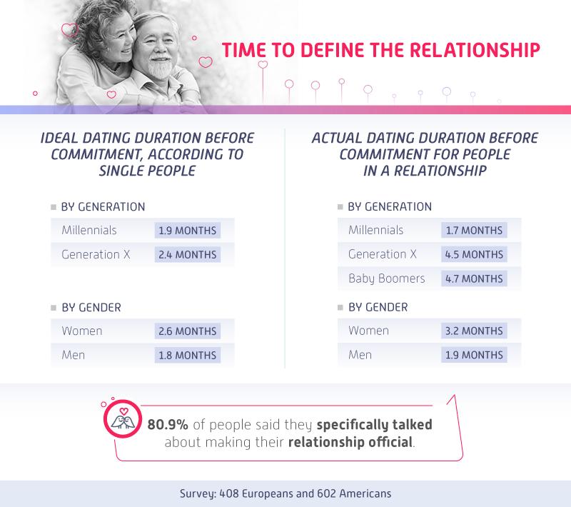 8 months relationship mark