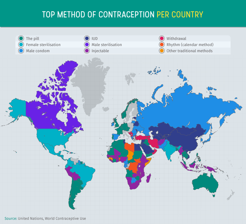 Todays Top Contraceptives By Country
