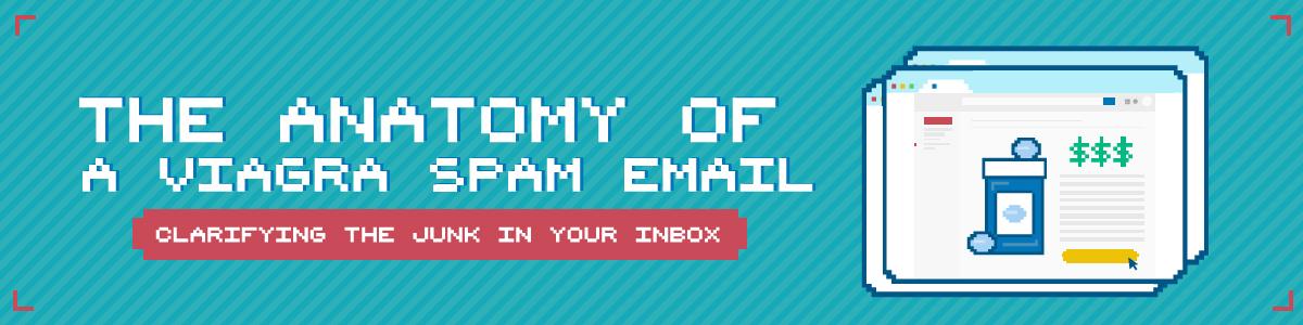 Anatomy of a Viagra Spam Email