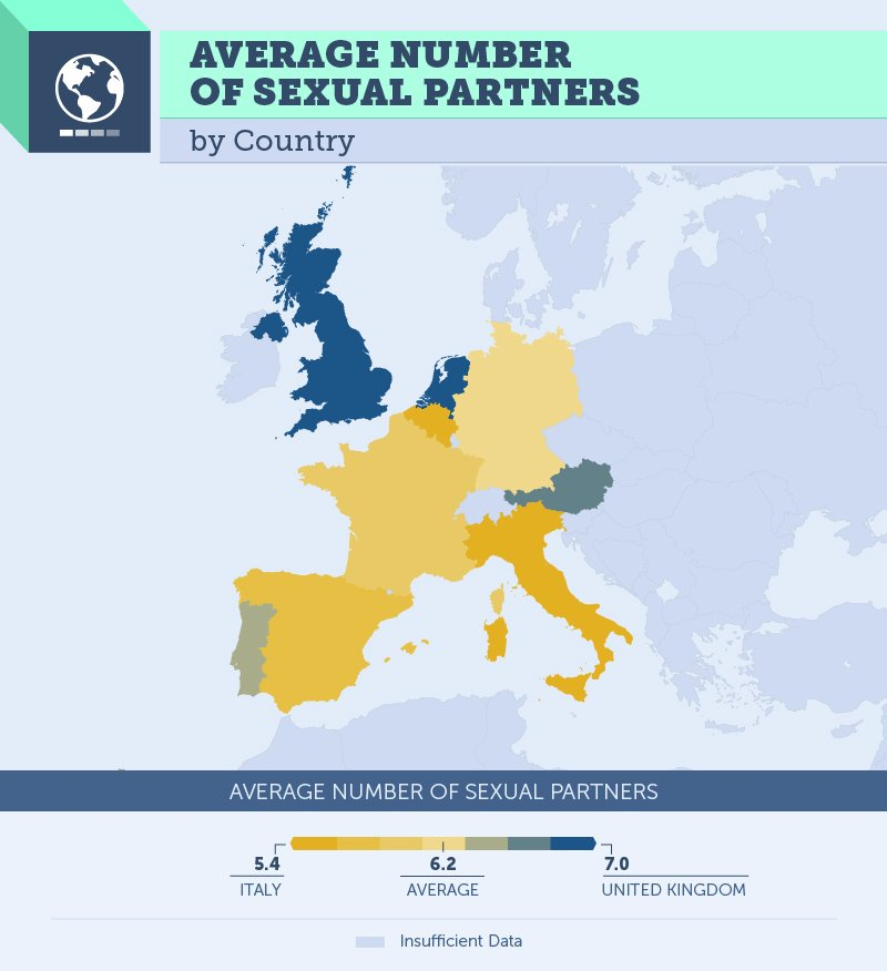 Waht countries have liberal sex attitude